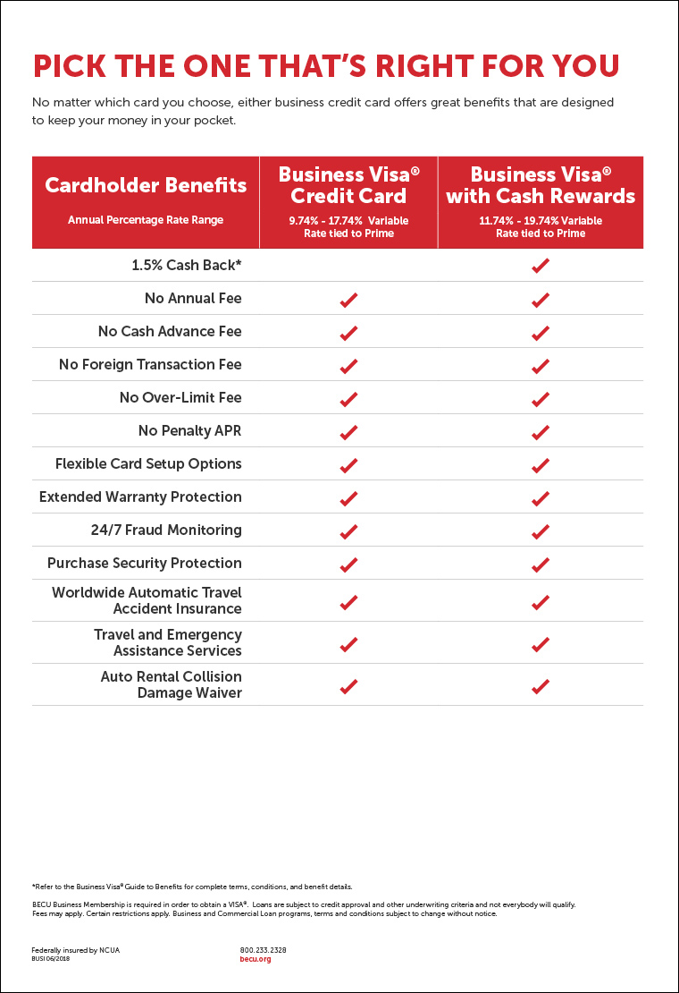 Business credit cards business credit card benefits chart reheart Image collections